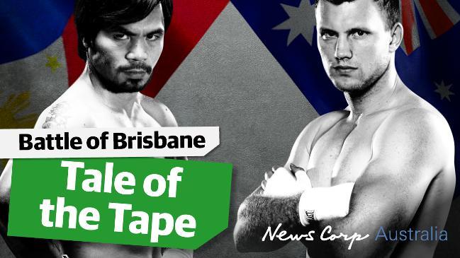 Battle of Brisbane: Tale of the Tape